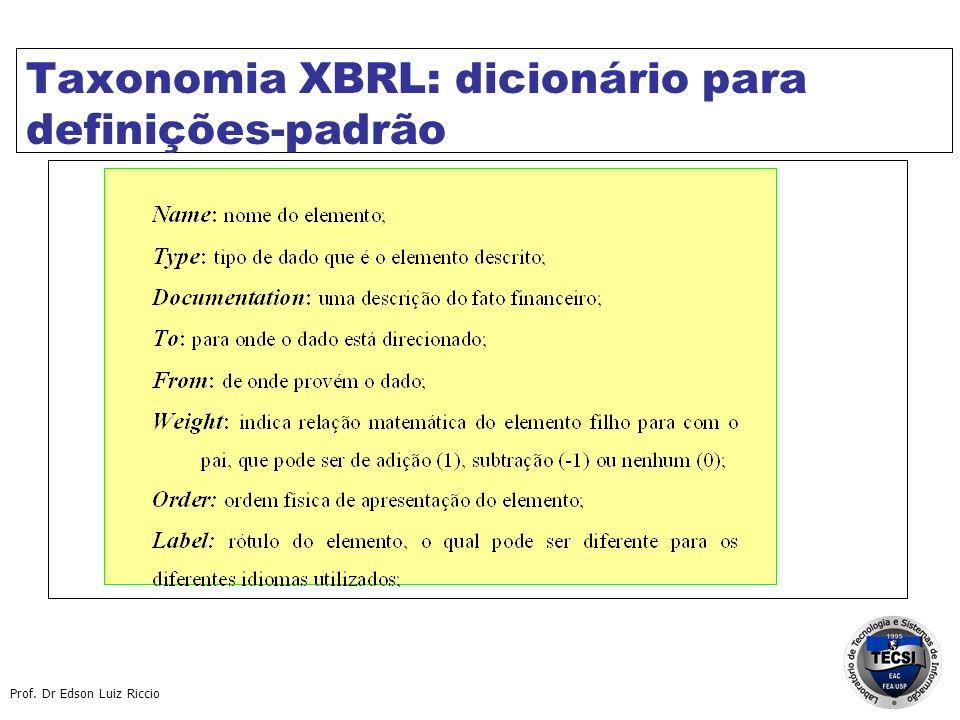 Taxonomia XBRL: dicionário para definições-padrão
