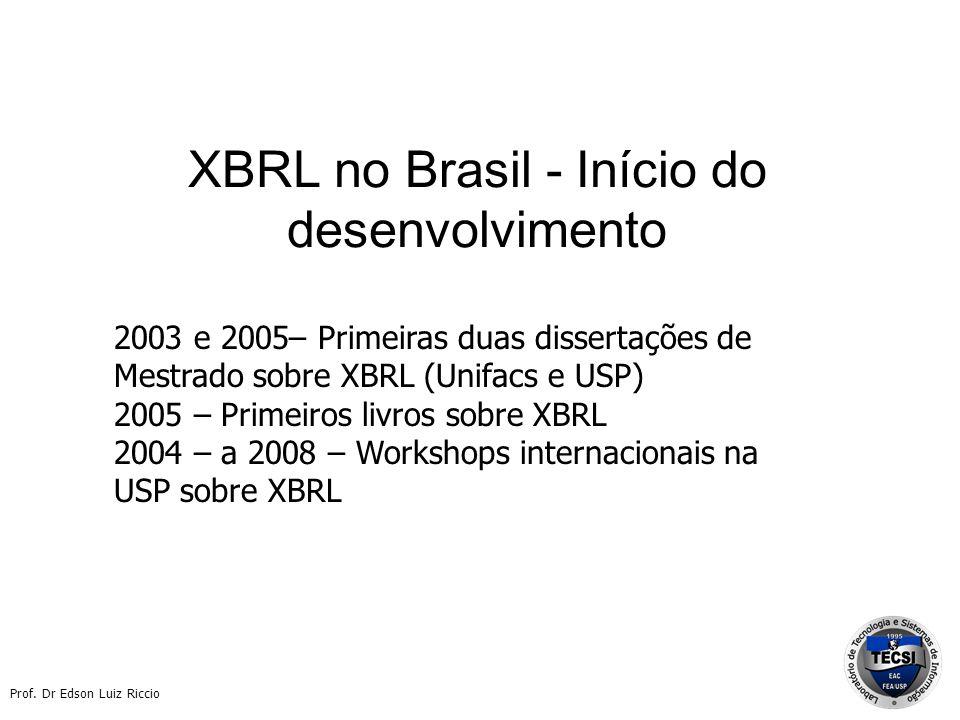 XBRL no Brasil - Início do desenvolvimento