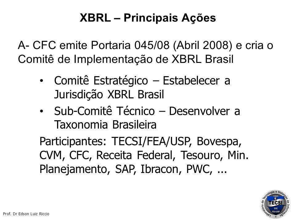 XBRL – Principais Ações