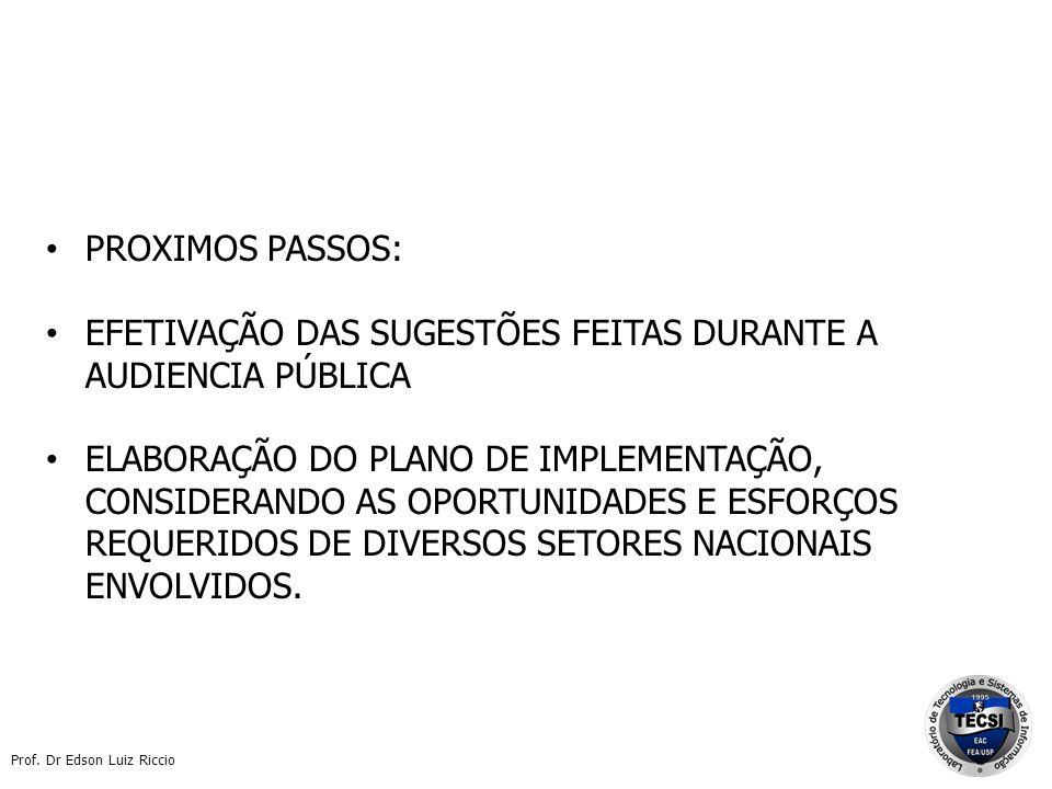 PROXIMOS PASSOS: EFETIVAÇÃO DAS SUGESTÕES FEITAS DURANTE A AUDIENCIA PÚBLICA.
