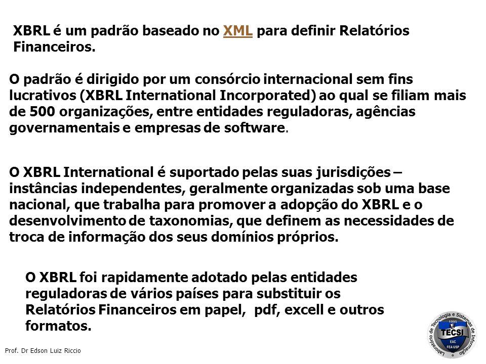 XBRL é um padrão baseado no XML para definir Relatórios Financeiros.