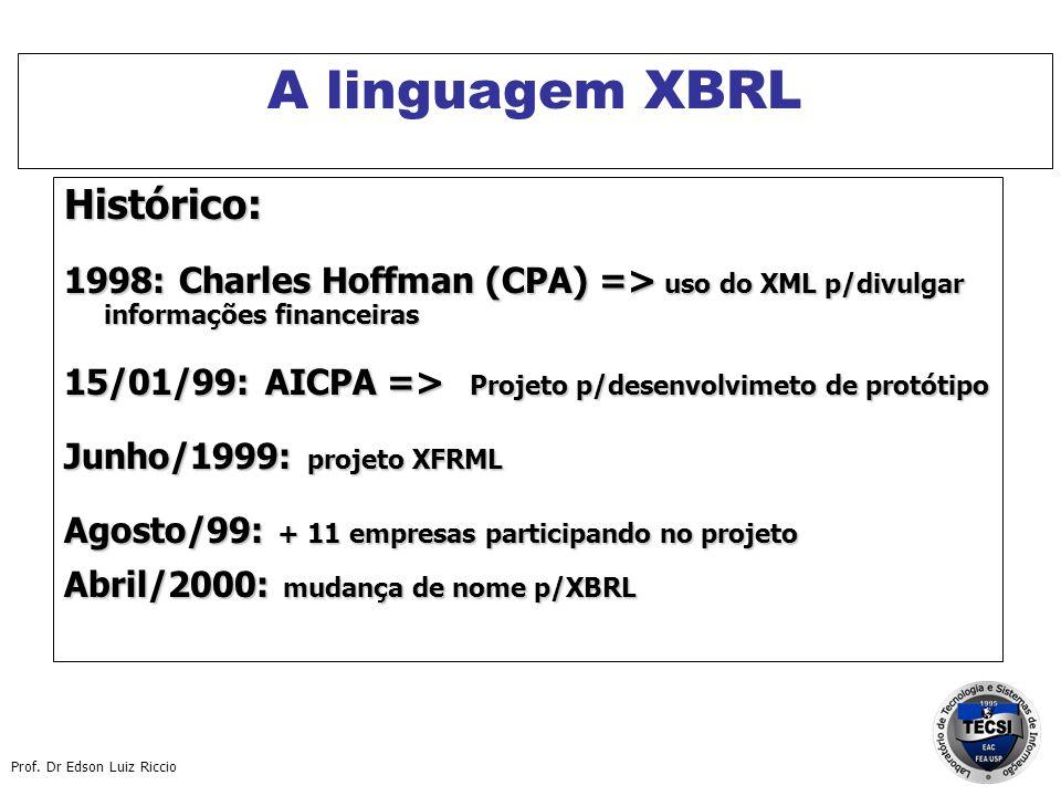 A linguagem XBRL Histórico: