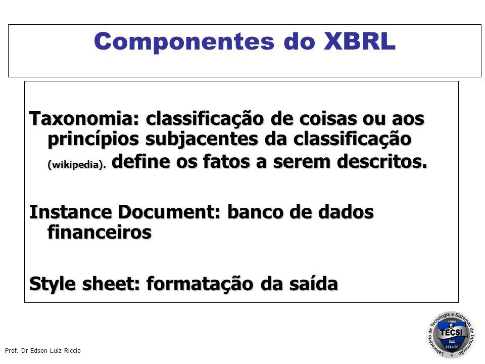 Componentes do XBRL Taxonomia: classificação de coisas ou aos princípios subjacentes da classificação (wikipedia). define os fatos a serem descritos.