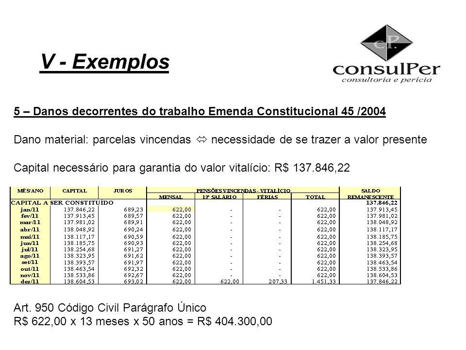 V - Exemplos 5 – Danos decorrentes do trabalho Emenda Constitucional 45 /2004.
