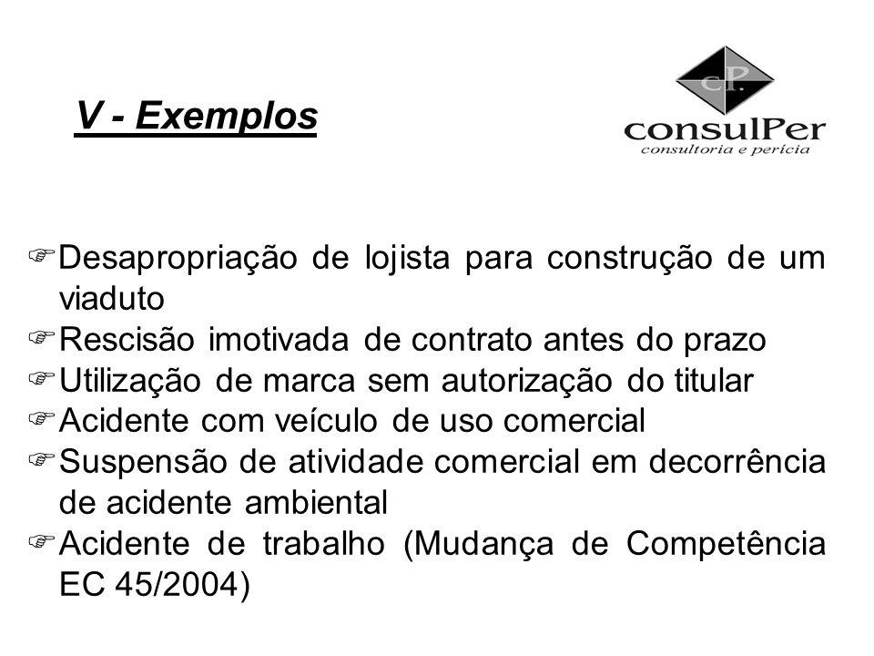 V - Exemplos Desapropriação de lojista para construção de um viaduto