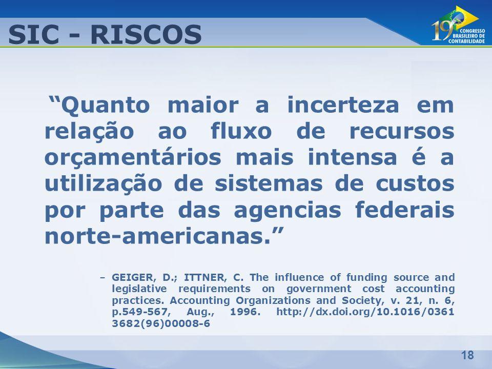 SIC - RISCOS