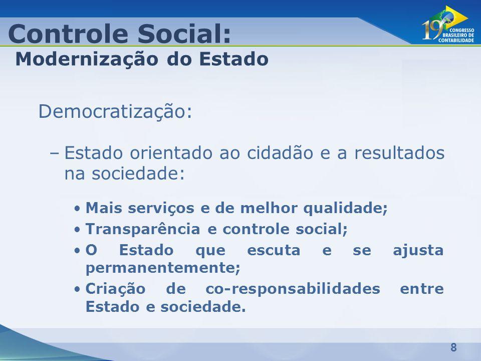 Controle Social: Modernização do Estado Democratização:
