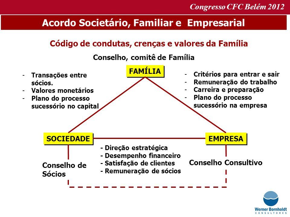 Acordo Societário, Familiar e Empresarial