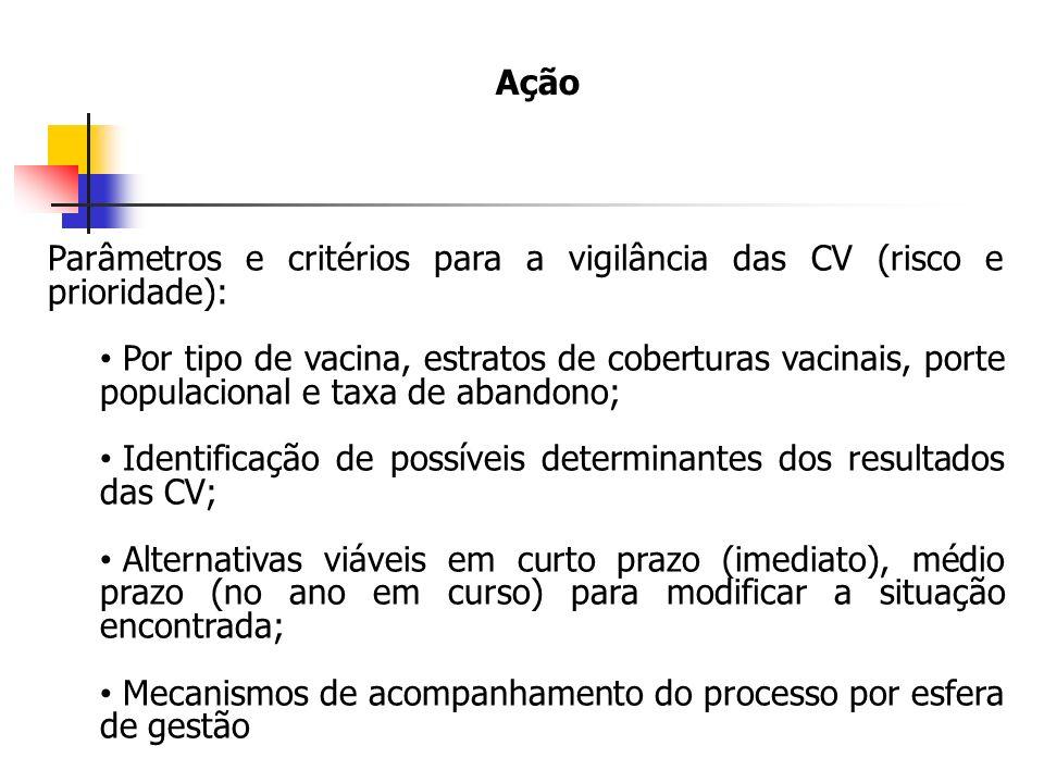 Parâmetros e critérios para a vigilância das CV (risco e prioridade):