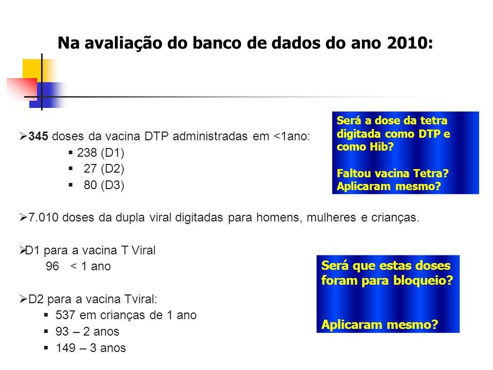 Na avaliação do banco de dados do ano 2010: