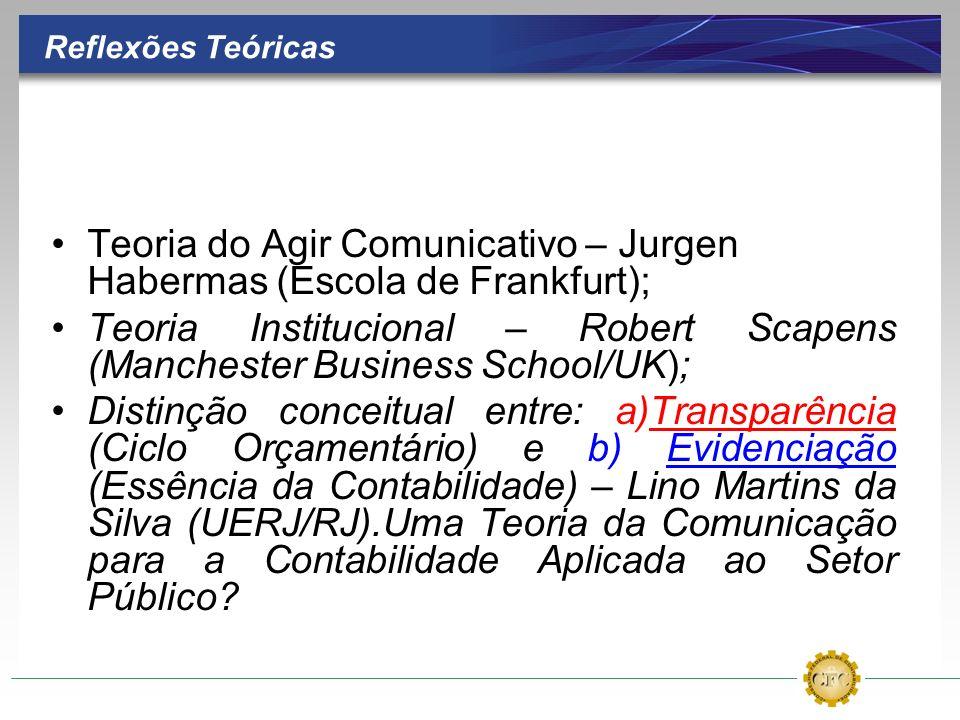 Teoria do Agir Comunicativo – Jurgen Habermas (Escola de Frankfurt);