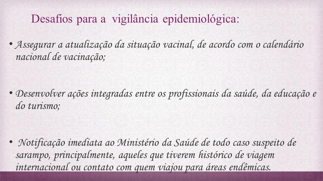 Desafios para a vigilância epidemiológica: