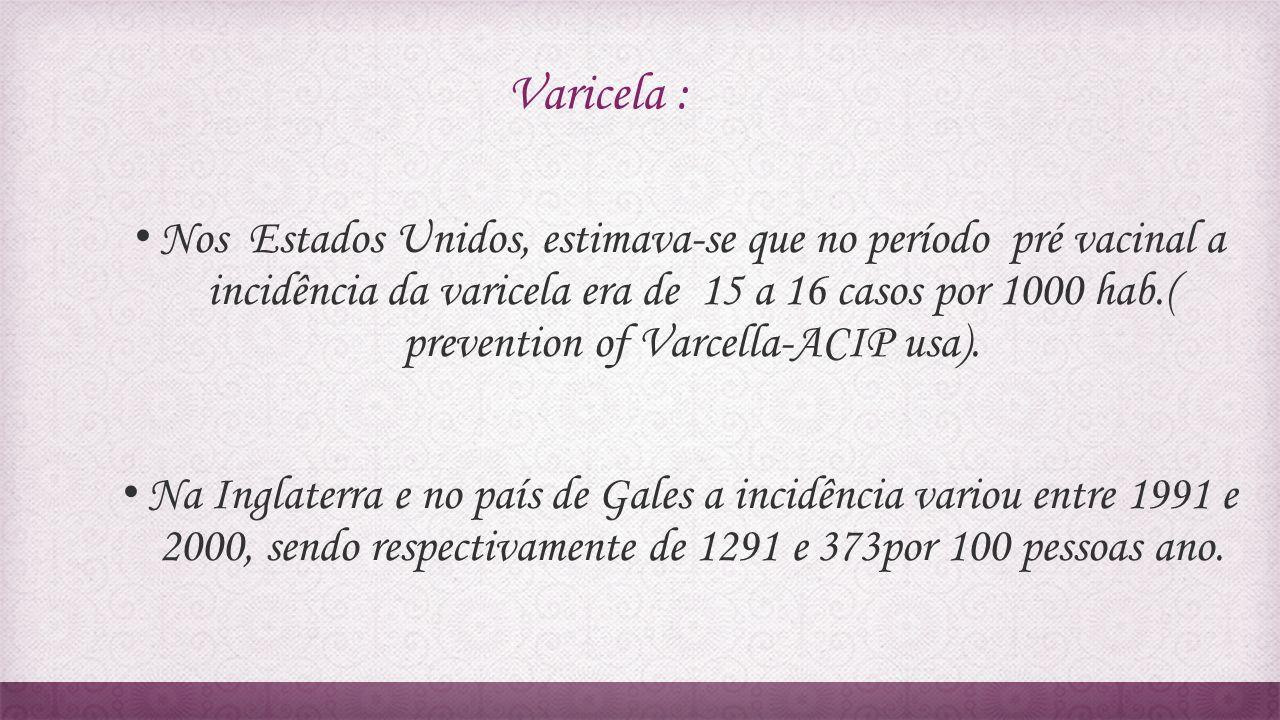 Varicela :