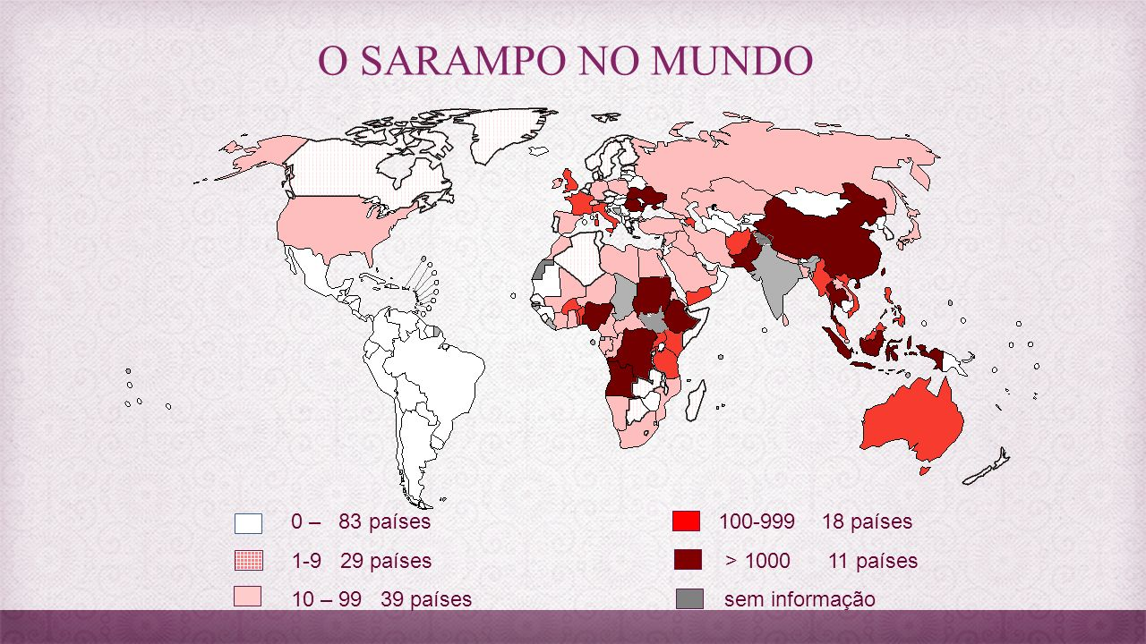 O SARAMPO NO MUNDO 0 – 83 países 100-999 18 países