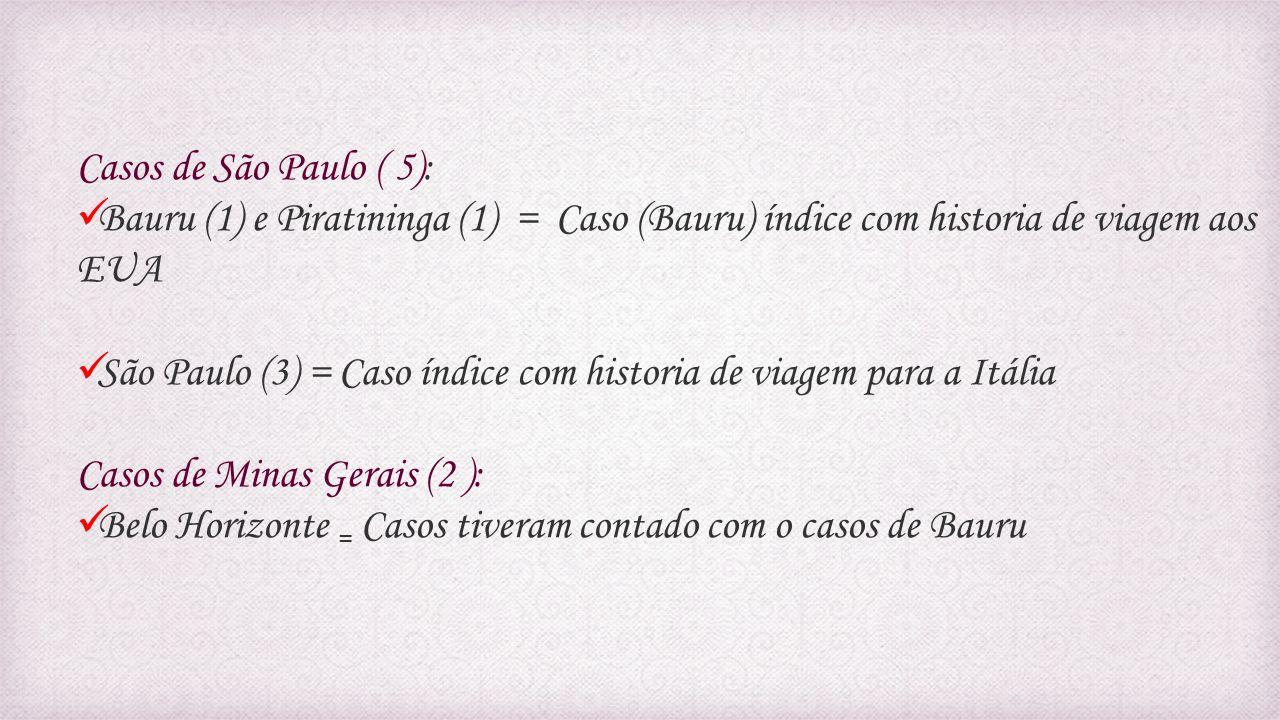 Casos de São Paulo ( 5): Bauru (1) e Piratininga (1) = Caso (Bauru) índice com historia de viagem aos EUA.