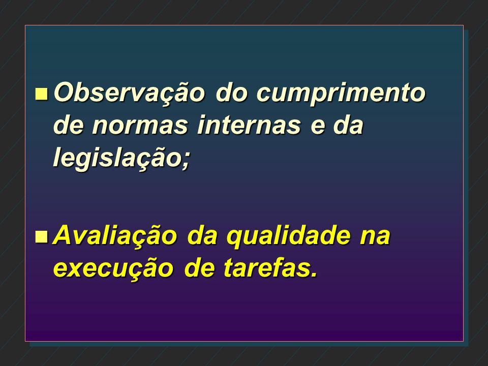 Observação do cumprimento de normas internas e da legislação;