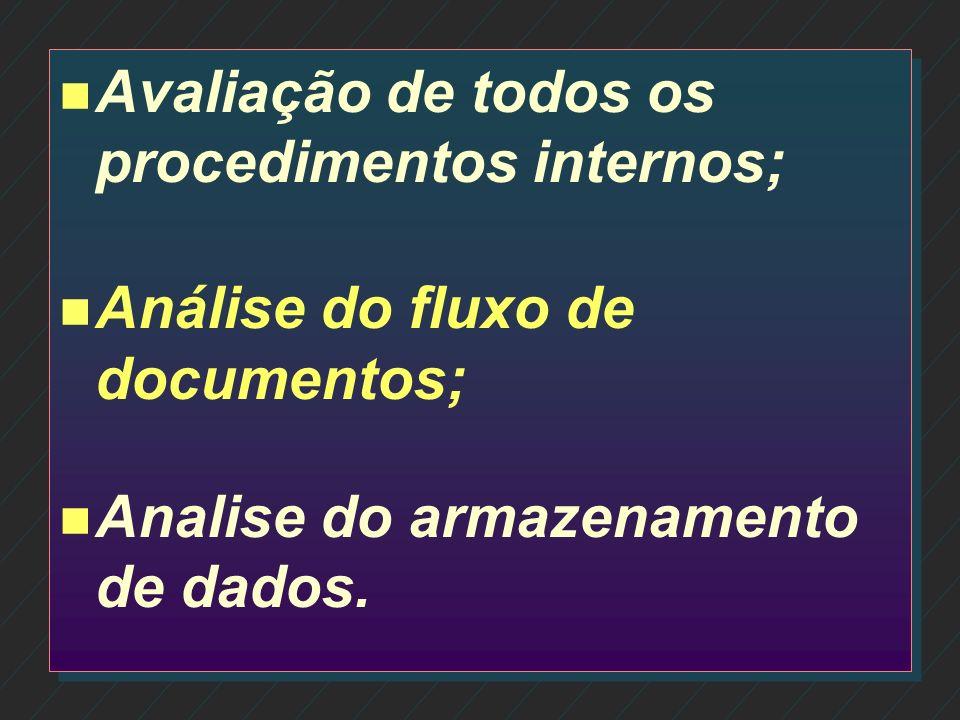 Avaliação de todos os procedimentos internos;