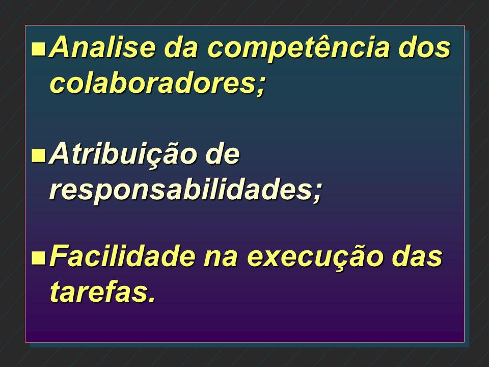 Analise da competência dos colaboradores;