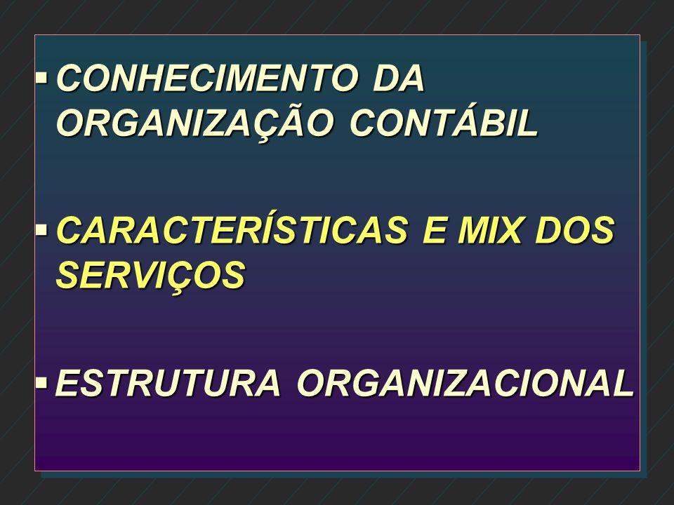 CONHECIMENTO DA ORGANIZAÇÃO CONTÁBIL