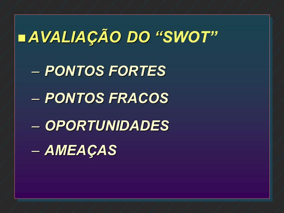 AVALIAÇÃO DO SWOT PONTOS FORTES PONTOS FRACOS OPORTUNIDADES AMEAÇAS