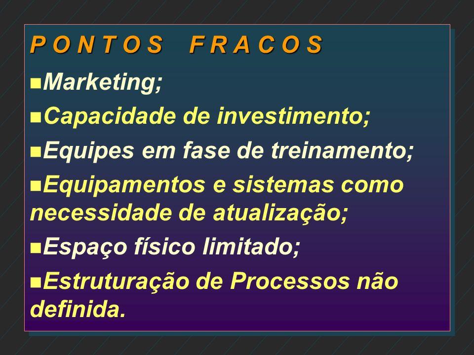 P O N T O S F R A C O S Marketing; Capacidade de investimento; Equipes em fase de treinamento;