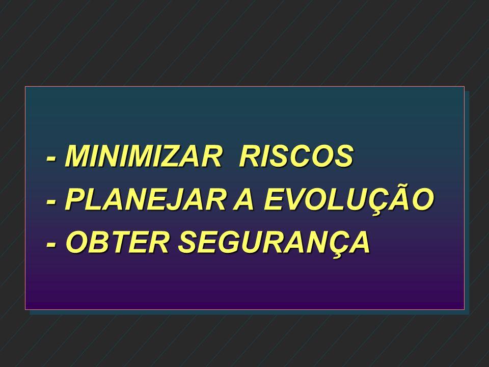 - MINIMIZAR RISCOS - PLANEJAR A EVOLUÇÃO - OBTER SEGURANÇA