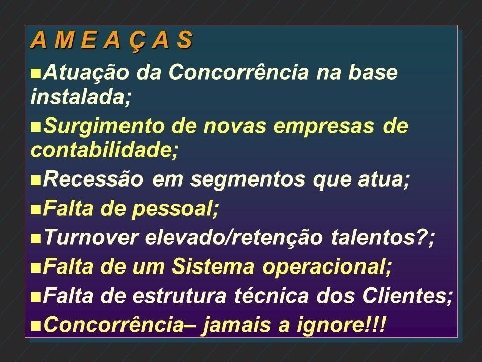 A M E A Ç A S Atuação da Concorrência na base instalada;