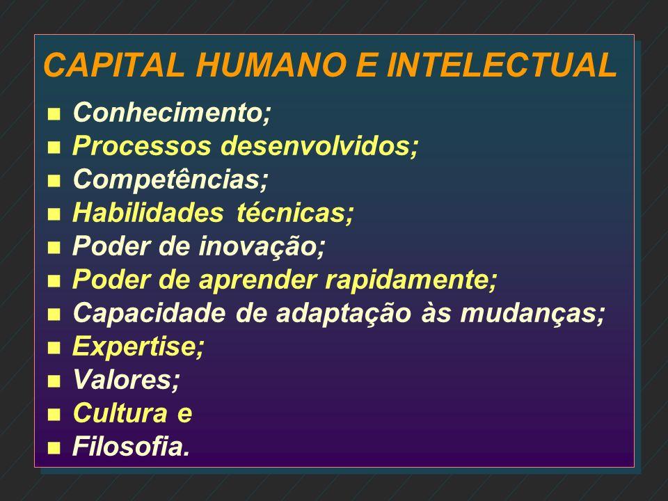 CAPITAL HUMANO E INTELECTUAL