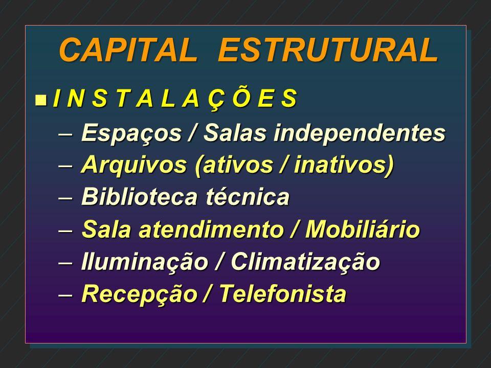 CAPITAL ESTRUTURAL I N S T A L A Ç Õ E S Espaços / Salas independentes