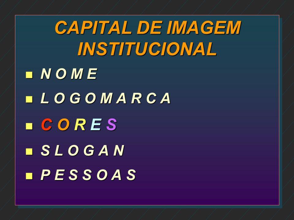 CAPITAL DE IMAGEM INSTITUCIONAL