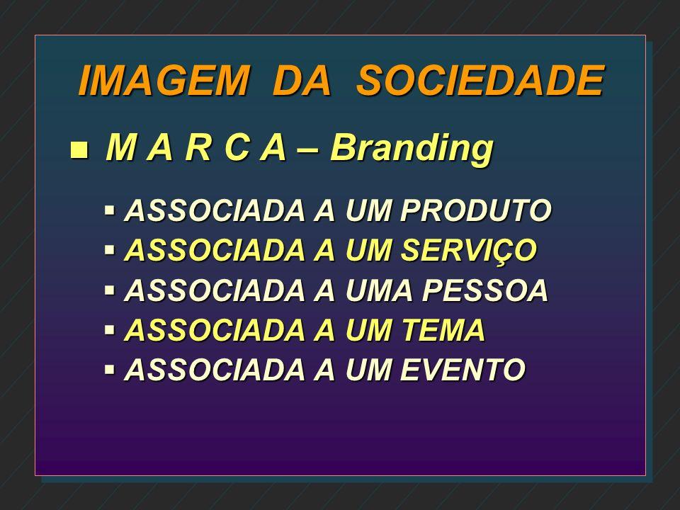IMAGEM DA SOCIEDADE M A R C A – Branding ASSOCIADA A UM PRODUTO