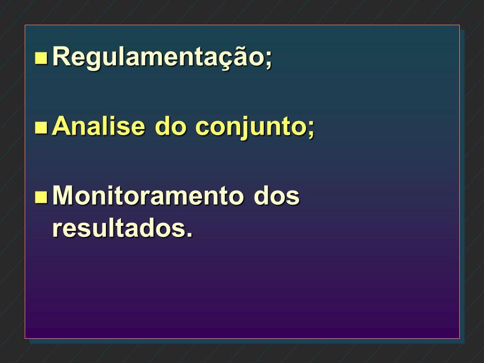 Regulamentação; Analise do conjunto; Monitoramento dos resultados.