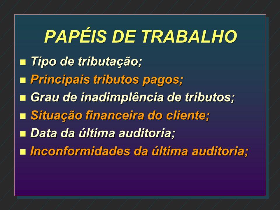 PAPÉIS DE TRABALHO Tipo de tributação; Principais tributos pagos;