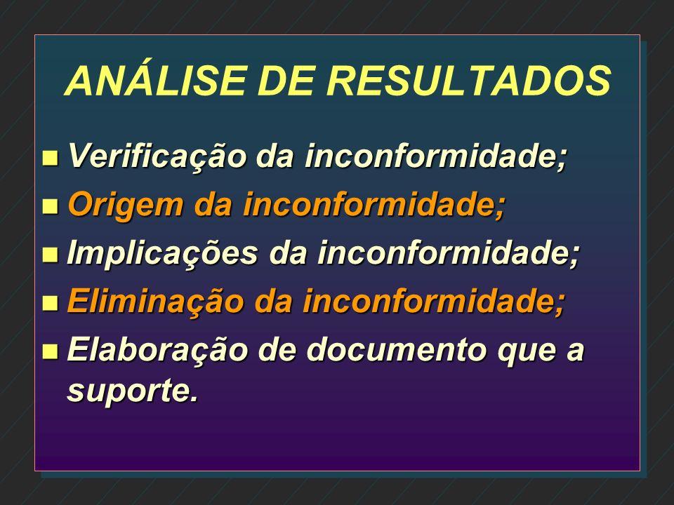 ANÁLISE DE RESULTADOS Verificação da inconformidade;