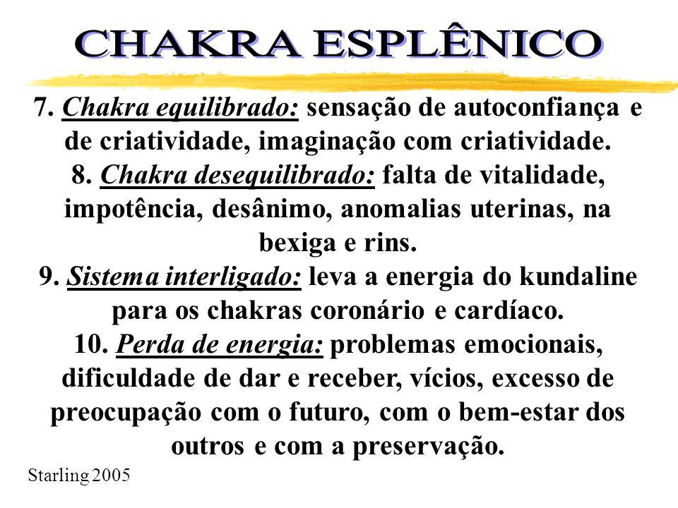 CHAKRA ESPLÊNICO 7. Chakra equilibrado: sensação de autoconfiança e de criatividade, imaginação com criatividade.