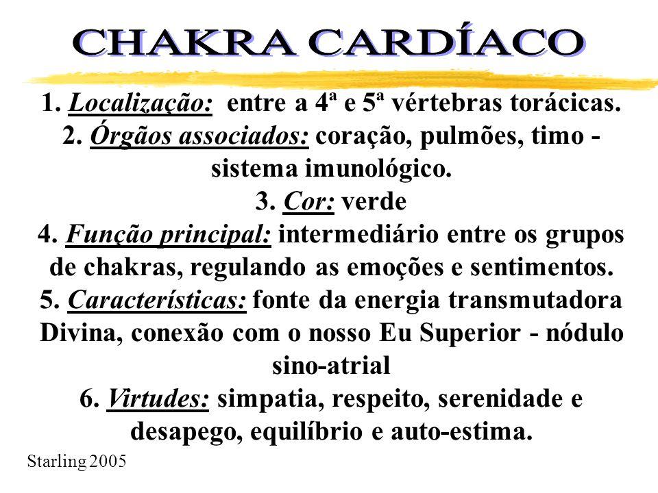 CHAKRA CARDÍACO 1. Localização: entre a 4ª e 5ª vértebras torácicas.