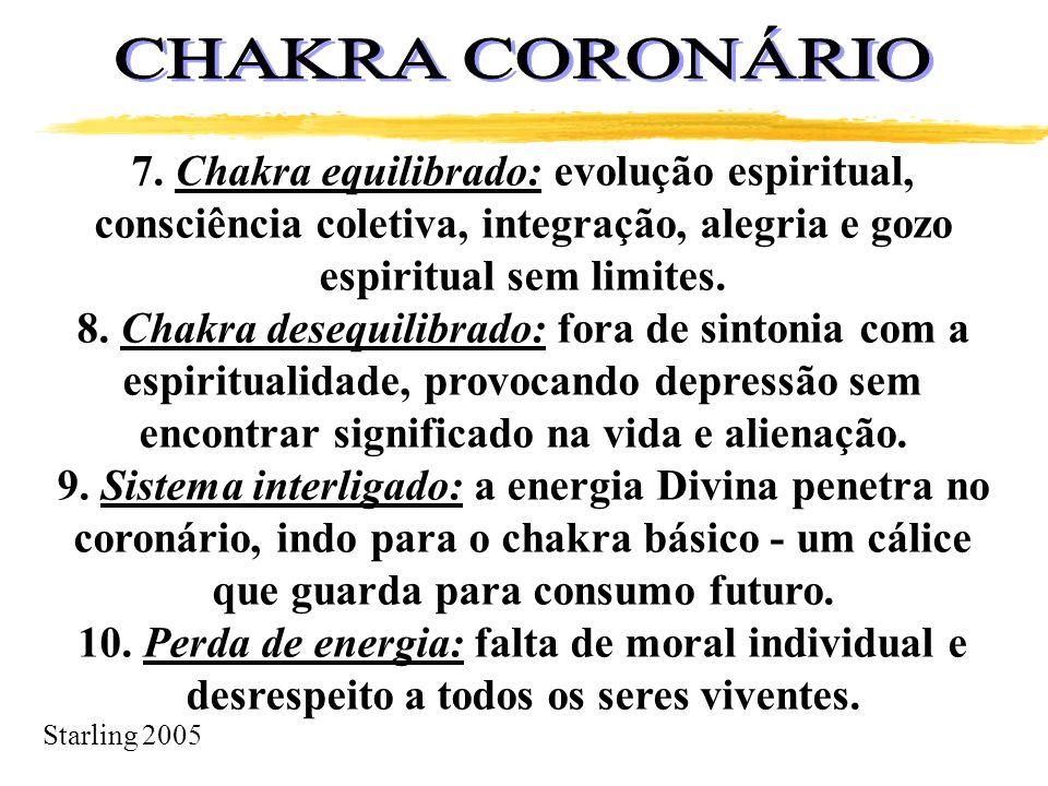 CHAKRA CORONÁRIO7. Chakra equilibrado: evolução espiritual, consciência coletiva, integração, alegria e gozo espiritual sem limites.