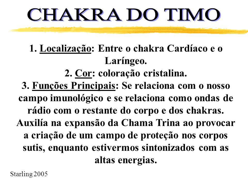 CHAKRA DO TIMO 1. Localização: Entre o chakra Cardíaco e o Laríngeo.