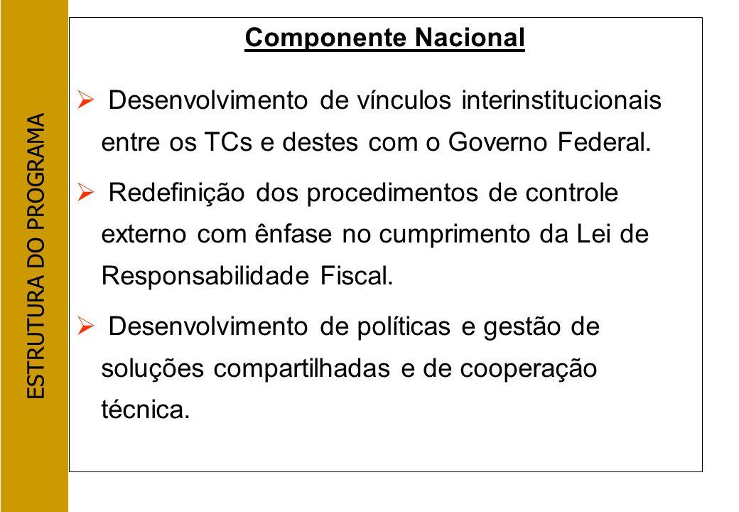 ESTRUTURA DO PROGRAMA Componente Nacional. Desenvolvimento de vínculos interinstitucionais entre os TCs e destes com o Governo Federal.