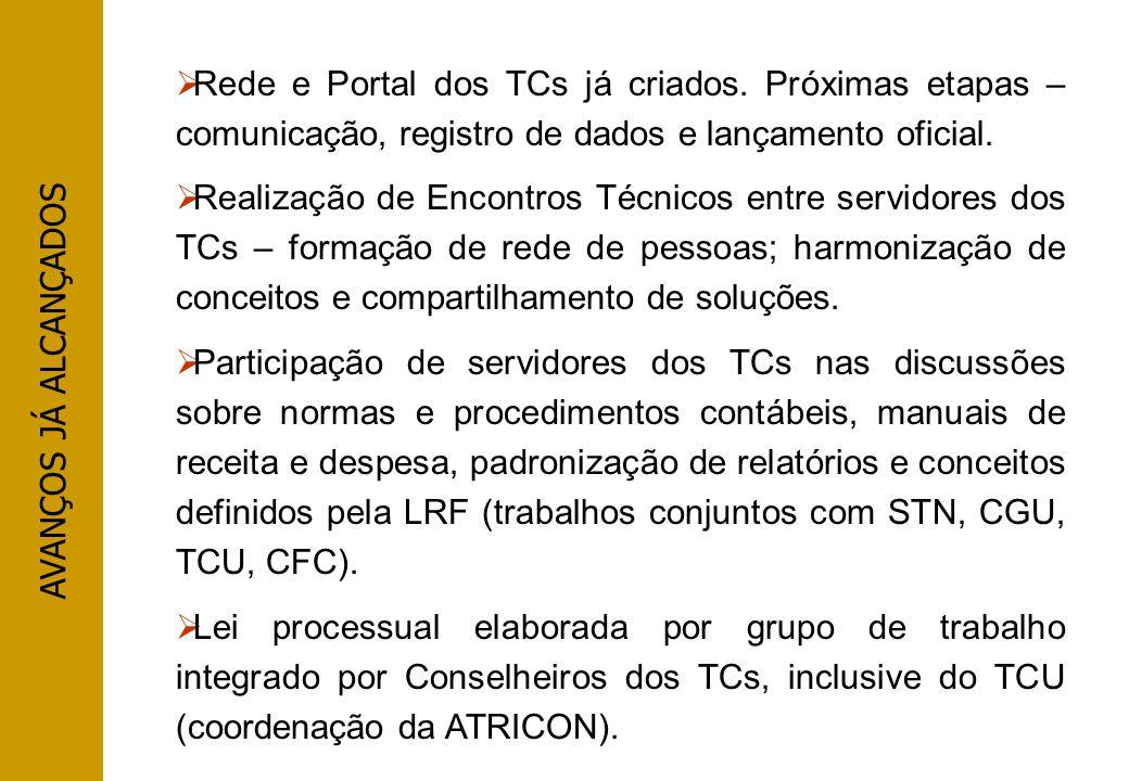 AVANÇOS JÁ ALCANÇADOS Rede e Portal dos TCs já criados. Próximas etapas – comunicação, registro de dados e lançamento oficial.