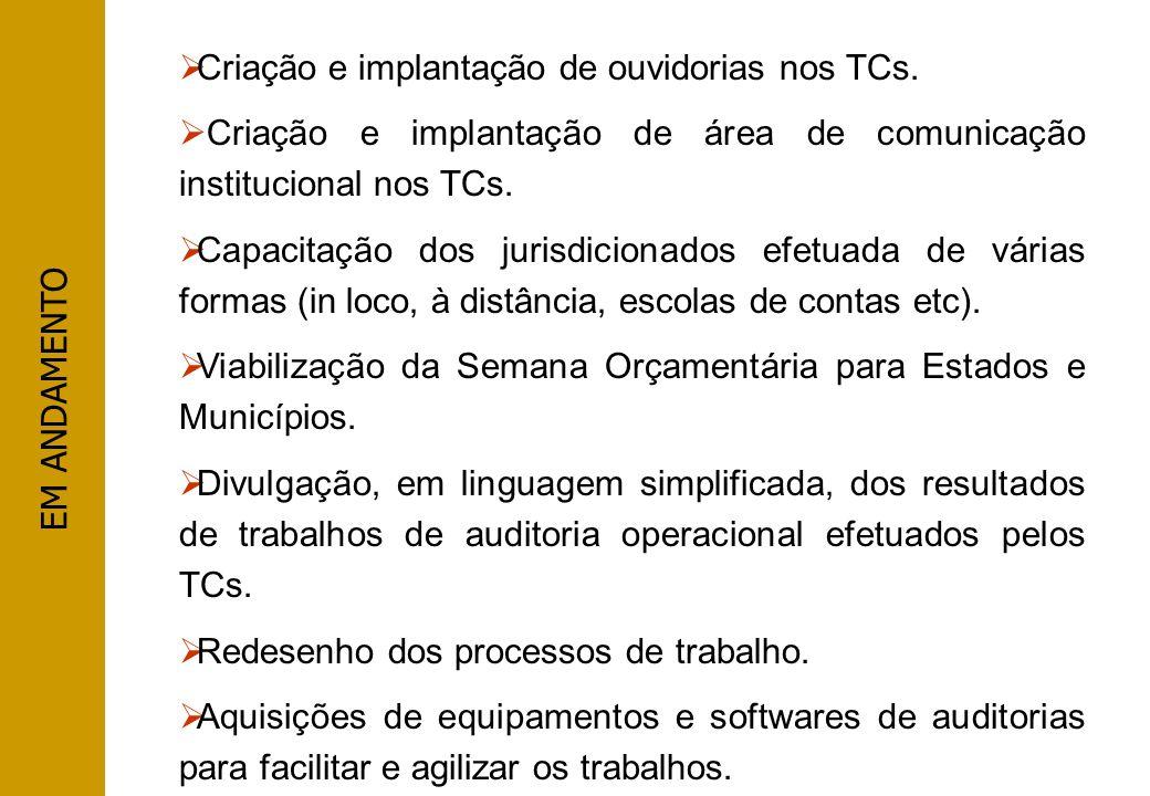 Criação e implantação de ouvidorias nos TCs.