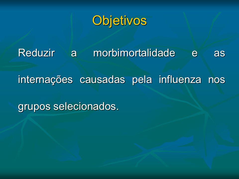 Objetivos Reduzir a morbimortalidade e as internações causadas pela influenza nos grupos selecionados.