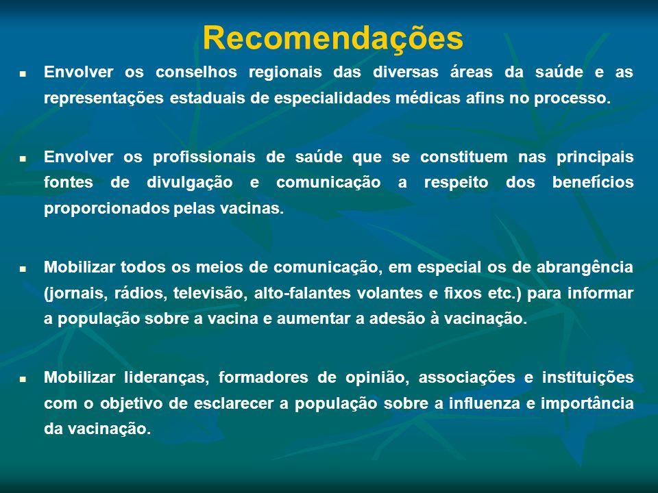 Recomendações Envolver os conselhos regionais das diversas áreas da saúde e as representações estaduais de especialidades médicas afins no processo.