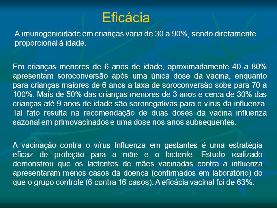 Eficácia A imunogenicidade em crianças varia de 30 a 90%, sendo diretamente proporcional à idade.