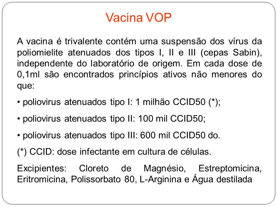 Vacina VOP