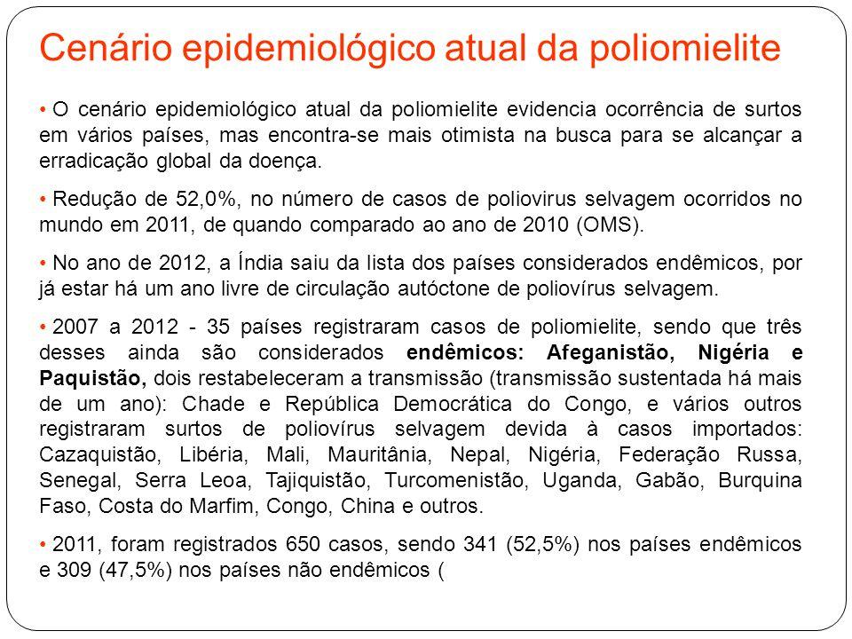 Cenário epidemiológico atual da poliomielite