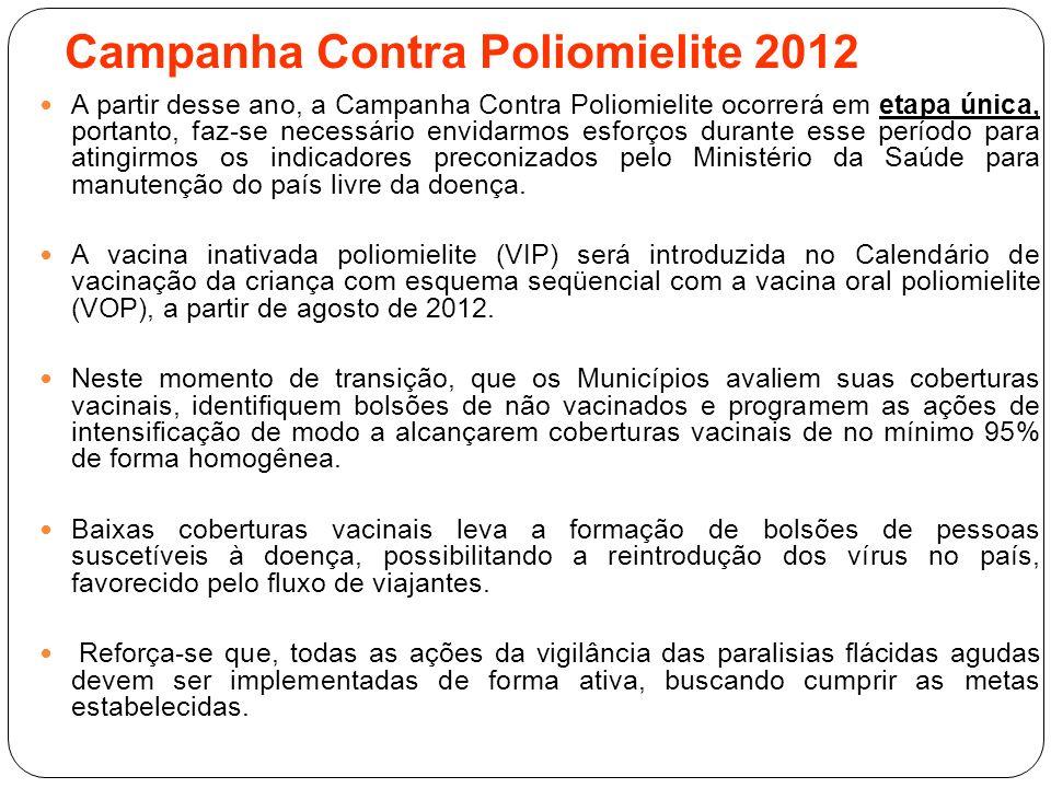 Campanha Contra Poliomielite 2012