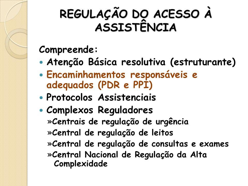 REGULAÇÃO DO ACESSO À ASSISTÊNCIA