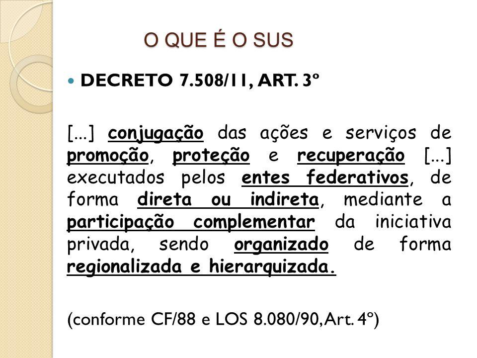 O QUE É O SUS DECRETO 7.508/11, ART. 3º