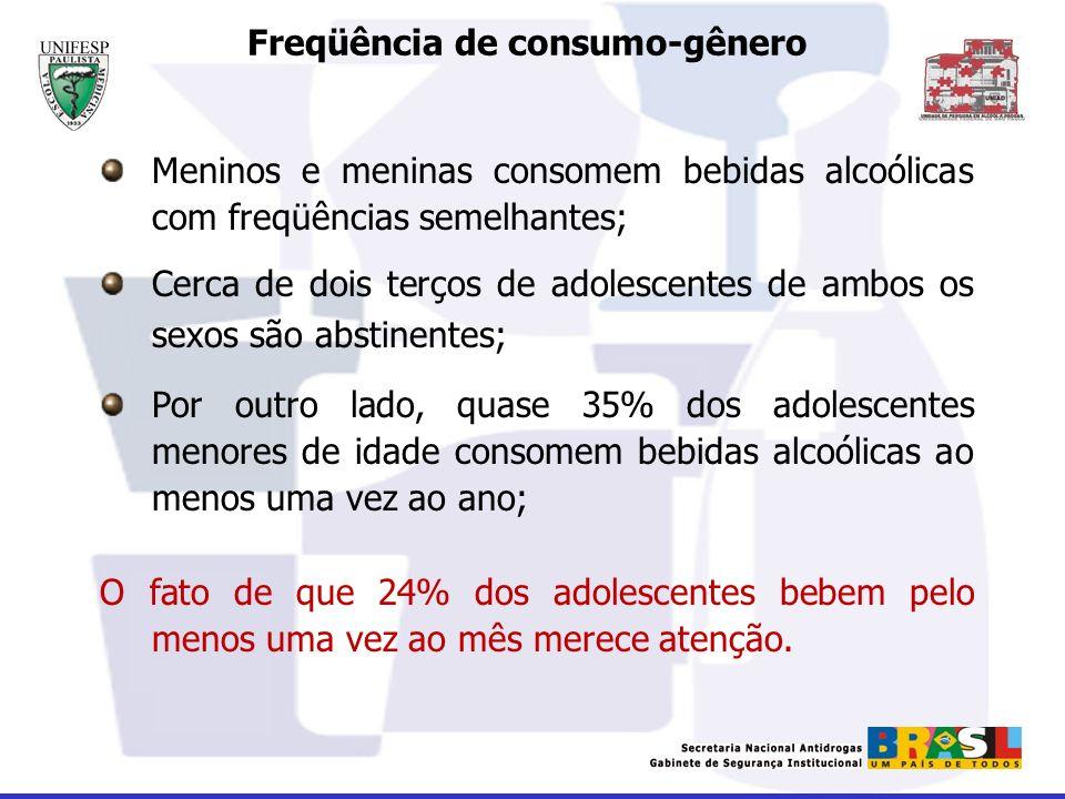 Freqüência de consumo-gênero